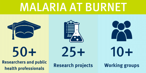 Burnet Institute's malaria research